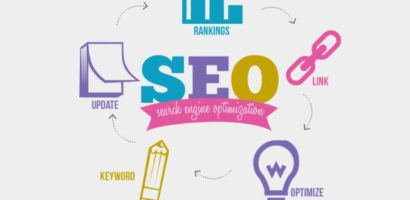search engine optimization Reontek